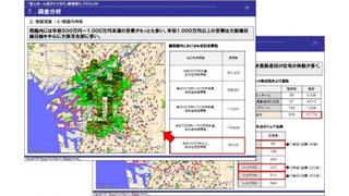 商圏・競合調査分析 イメージ